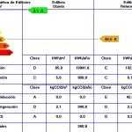 Etiqueta de Certificación Energética Calener VYP